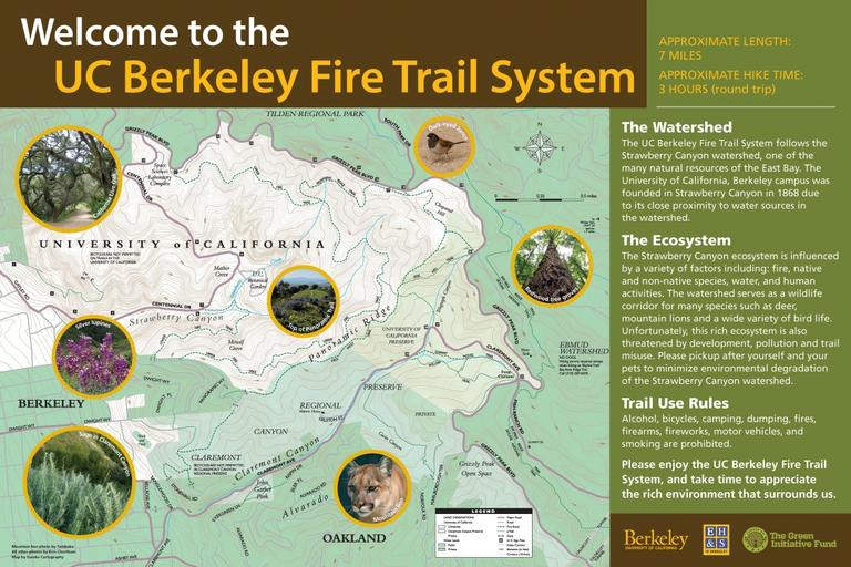 Upper Watershed Fire Trail Sign - Welcome Map